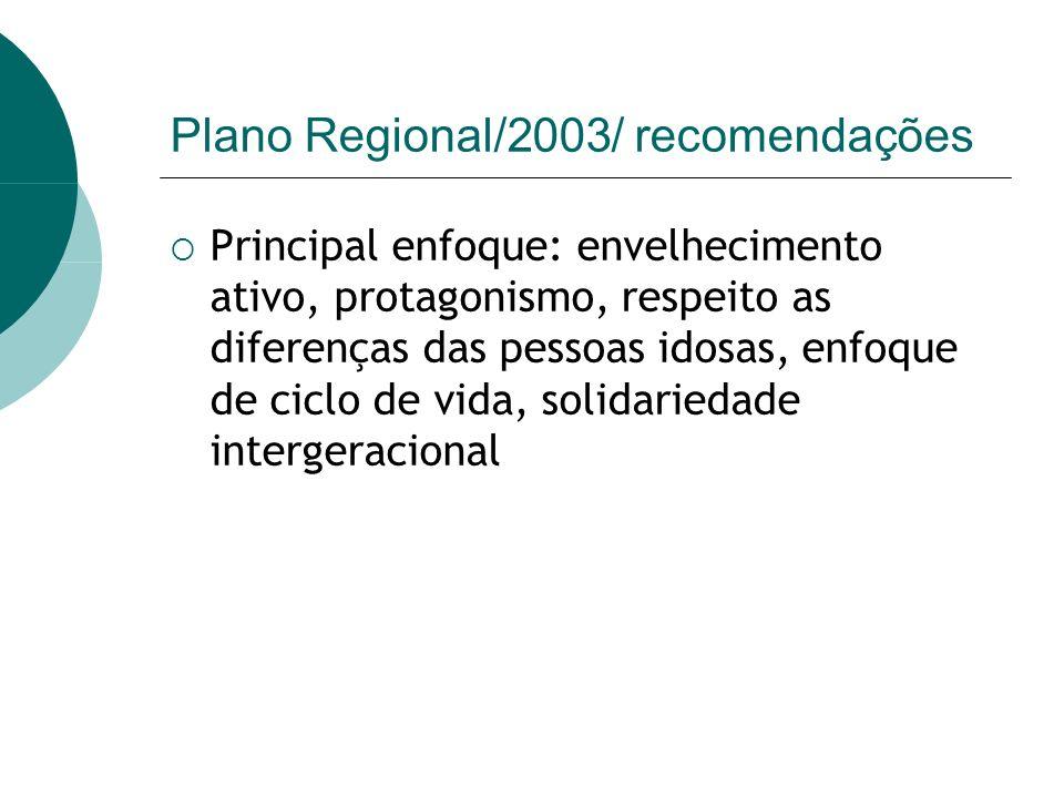 Plano Regional/2003/ recomendações Principal enfoque: envelhecimento ativo, protagonismo, respeito as diferenças das pessoas idosas, enfoque de ciclo de vida, solidariedade intergeracional