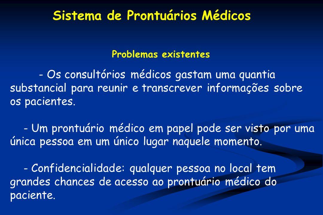 Problemas existentes - Os consultórios médicos gastam uma quantia substancial para reunir e transcrever informações sobre os pacientes.