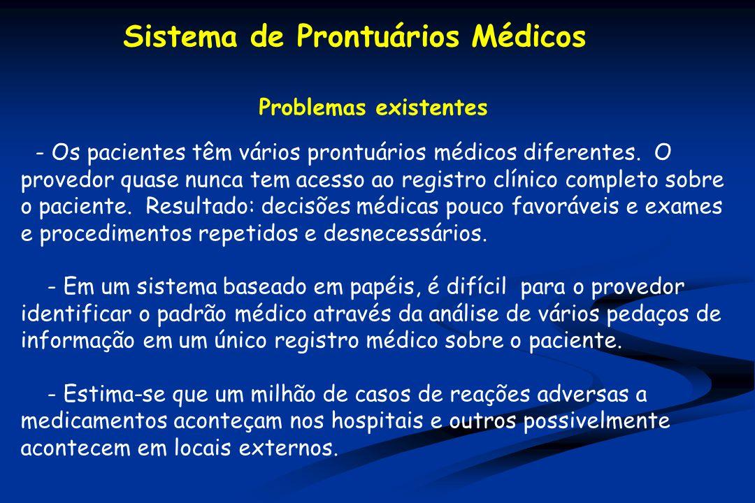Problemas existentes - Os pacientes têm vários prontuários médicos diferentes.