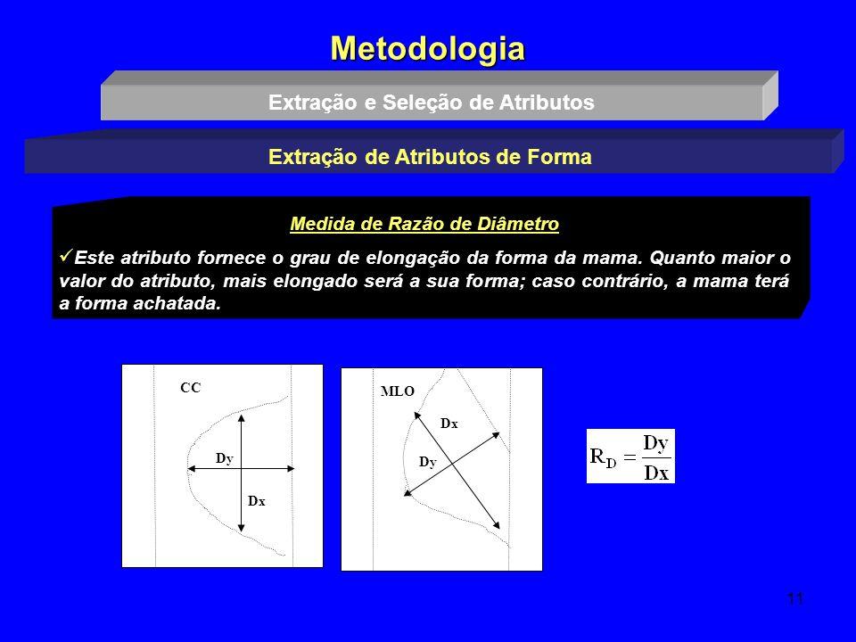 11 Metodologia Extração e Seleção de Atributos Extração de Atributos de Forma Medida de Razão de Diâmetro Este atributo fornece o grau de elongação da