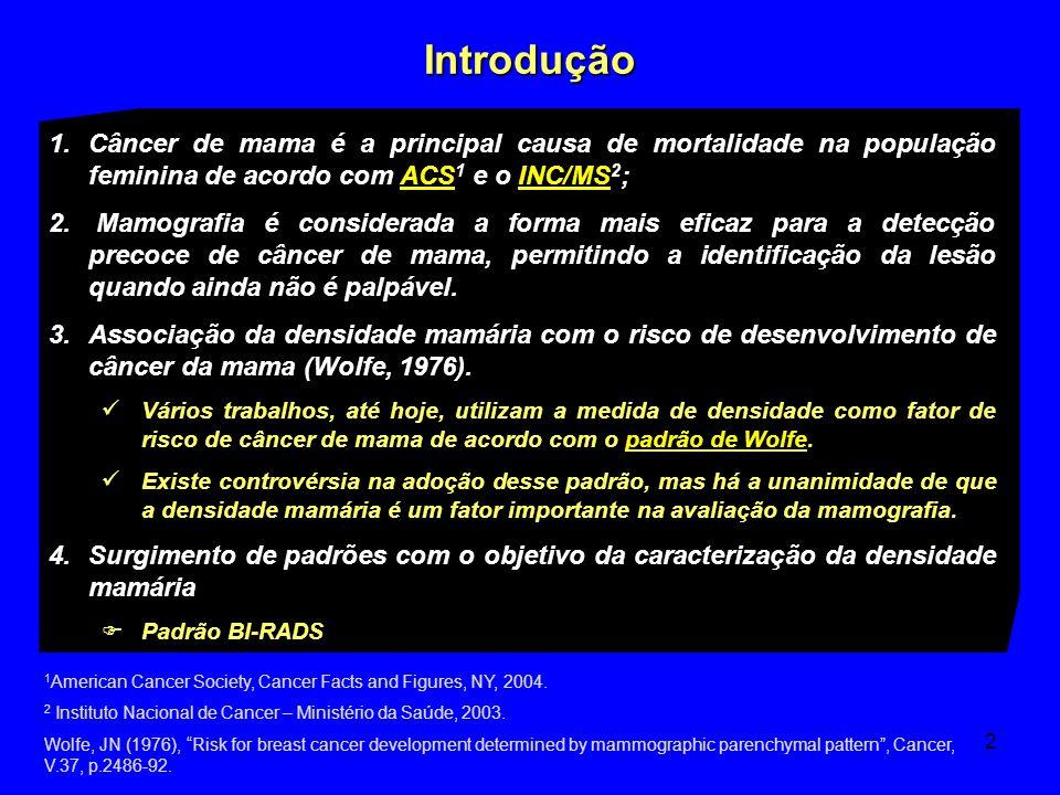 2 Introdução 1.Câncer de mama é a principal causa de mortalidade na população feminina de acordo com ACS 1 e o INC/MS 2 ;ACSINC/MS 2. Mamografia é con