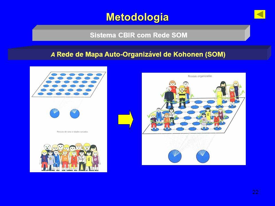 22 Metodologia Sistema CBIR com Rede SOM A Rede de Mapa Auto-Organizável de Kohonen (SOM)