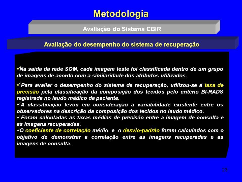 23 Metodologia Avaliação do Sistema CBIR Avaliação do desempenho do sistema de recuperação Na saida da rede SOM, cada imagem teste foi classificada de
