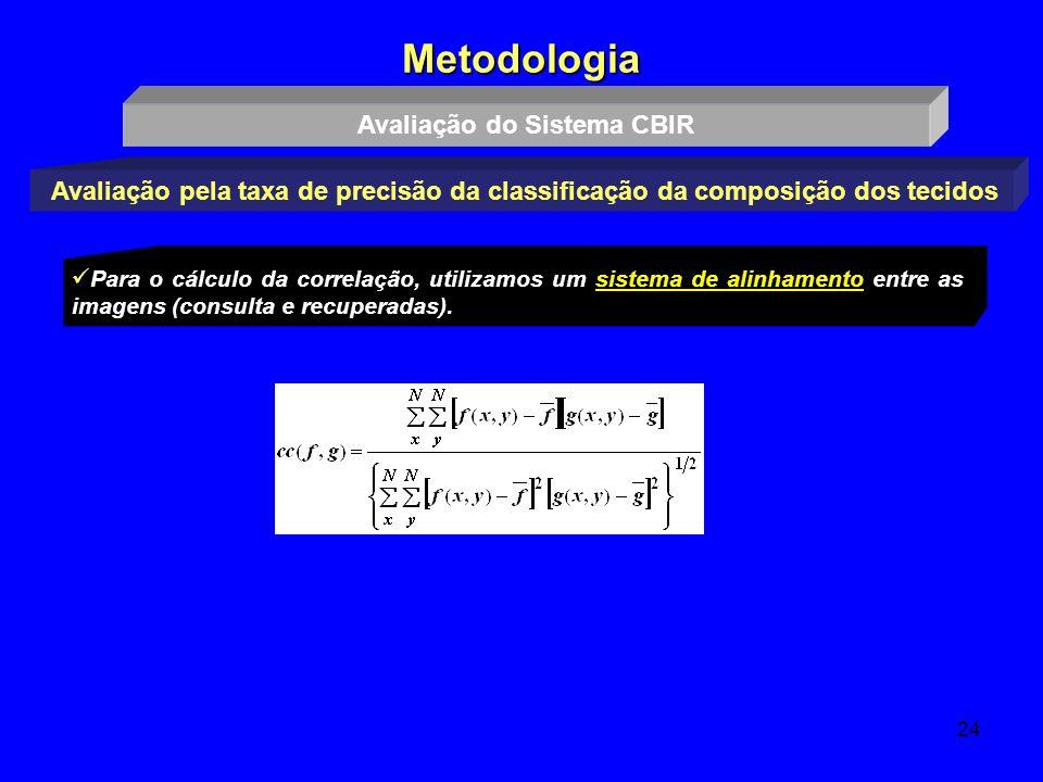 24 Metodologia Avaliação pela taxa de precisão da classificação da composição dos tecidos Para o cálculo da correlação, utilizamos um sistema de alinh
