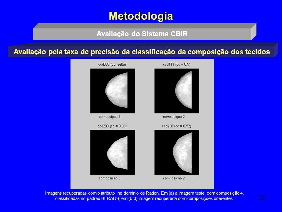 25 Metodologia Avaliação pela taxa de precisão da classificação da composição dos tecidos Imagens recuperadas com o atributo no domínio de Radon. Em (