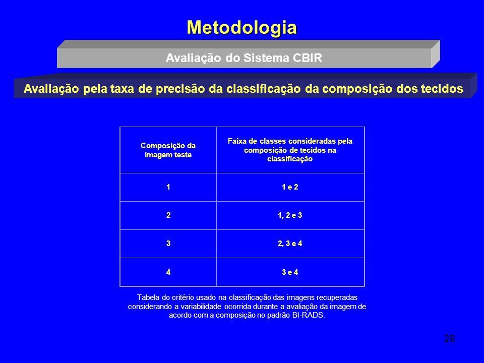 26 Metodologia Avaliação pela taxa de precisão da classificação da composição dos tecidos Composição da imagem teste Faixa de classes consideradas pel