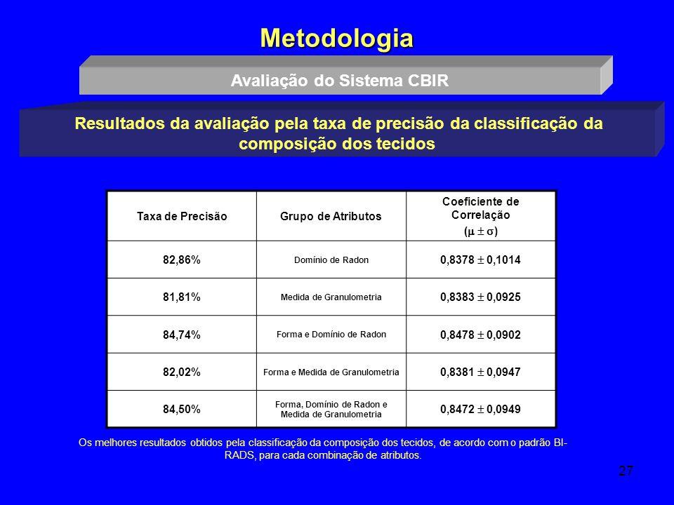 27 Metodologia Resultados da avaliação pela taxa de precisão da classificação da composição dos tecidos Taxa de PrecisãoGrupo de Atributos Coeficiente