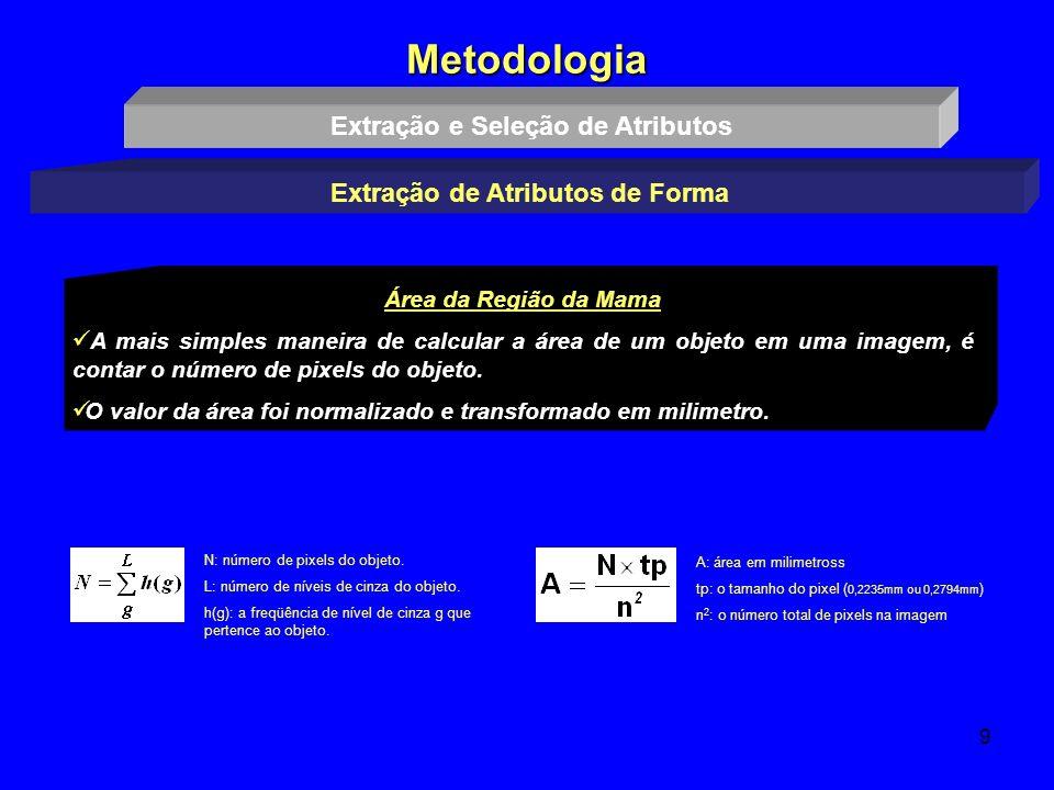 9 Metodologia Extração e Seleção de Atributos Extração de Atributos de Forma Área da Região da Mama A mais simples maneira de calcular a área de um ob