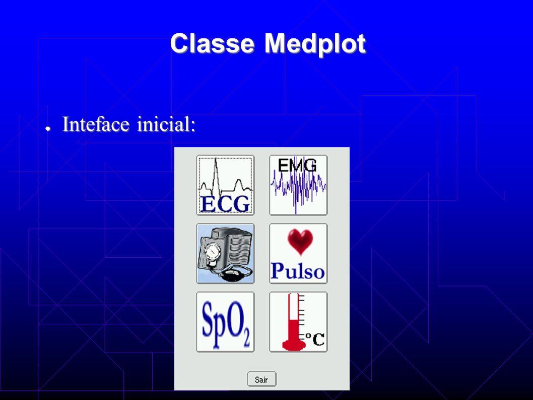 Classe Medplot Inteface inicial: Inteface inicial: