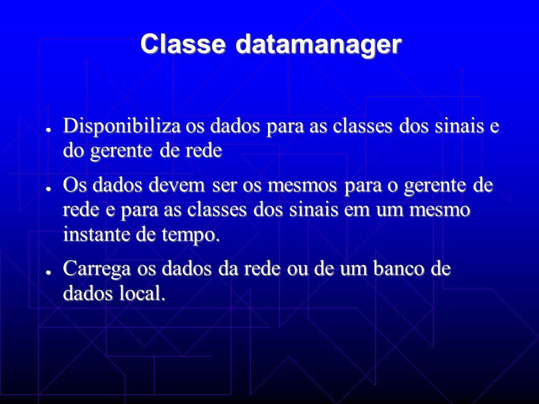 Classe datamanager Disponibiliza os dados para as classes dos sinais e do gerente de rede Disponibiliza os dados para as classes dos sinais e do geren