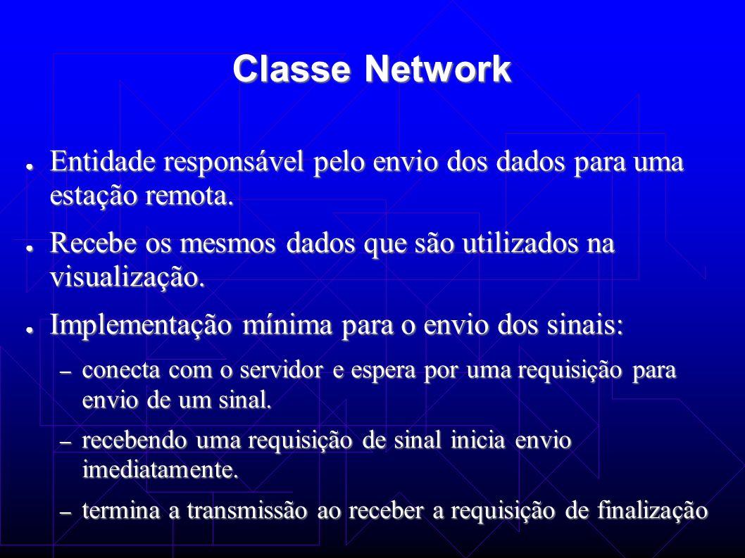 Classe Network Entidade responsável pelo envio dos dados para uma estação remota. Entidade responsável pelo envio dos dados para uma estação remota. R