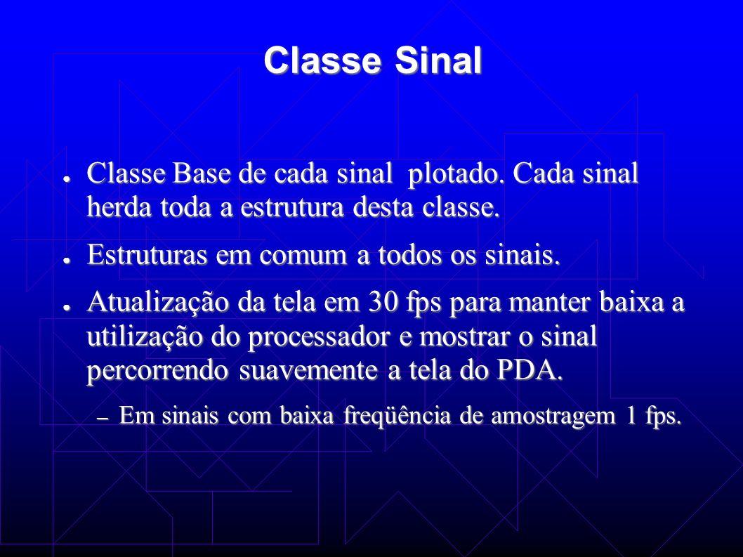 Classe Sinal Classe Base de cada sinal plotado. Cada sinal herda toda a estrutura desta classe. Classe Base de cada sinal plotado. Cada sinal herda to
