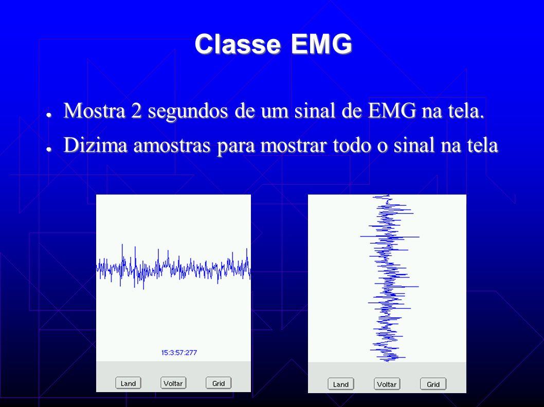 Classe EMG Mostra 2 segundos de um sinal de EMG na tela. Mostra 2 segundos de um sinal de EMG na tela. Dizima amostras para mostrar todo o sinal na te