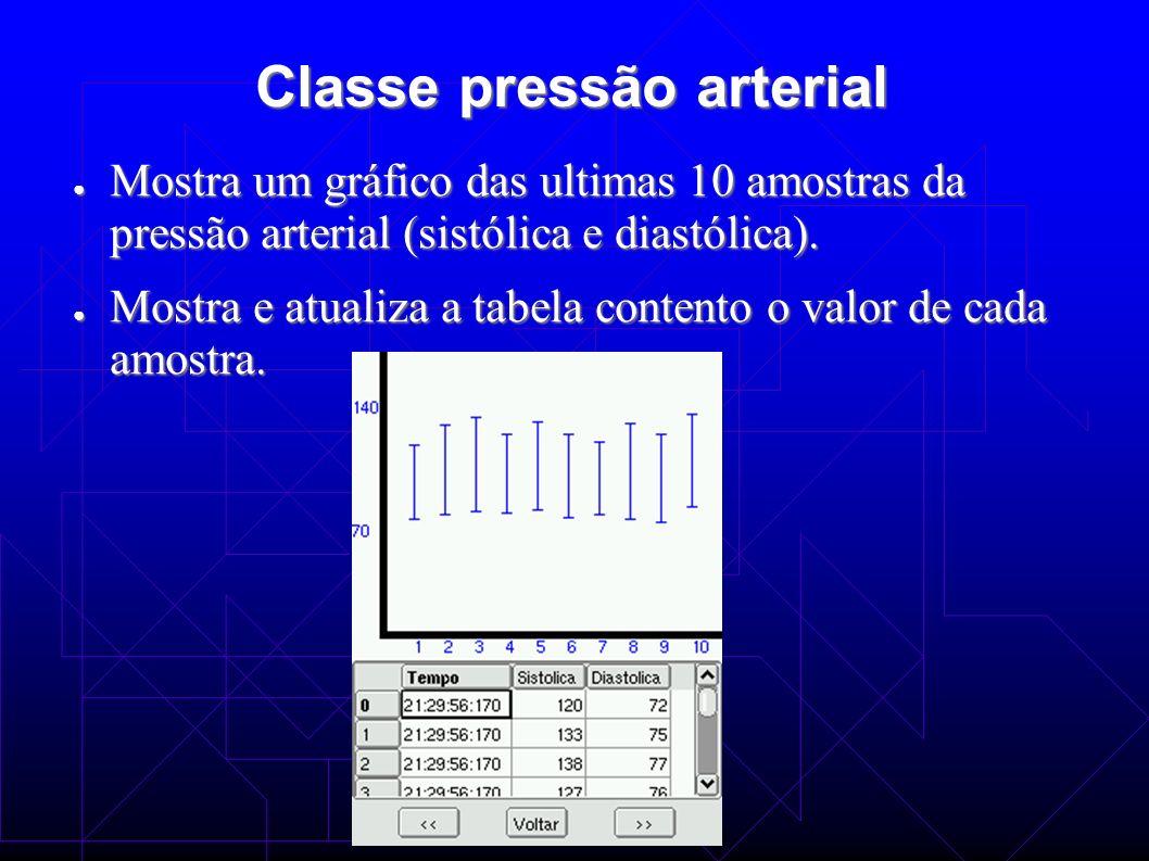 Classe pressão arterial Mostra um gráfico das ultimas 10 amostras da pressão arterial (sistólica e diastólica). Mostra um gráfico das ultimas 10 amost