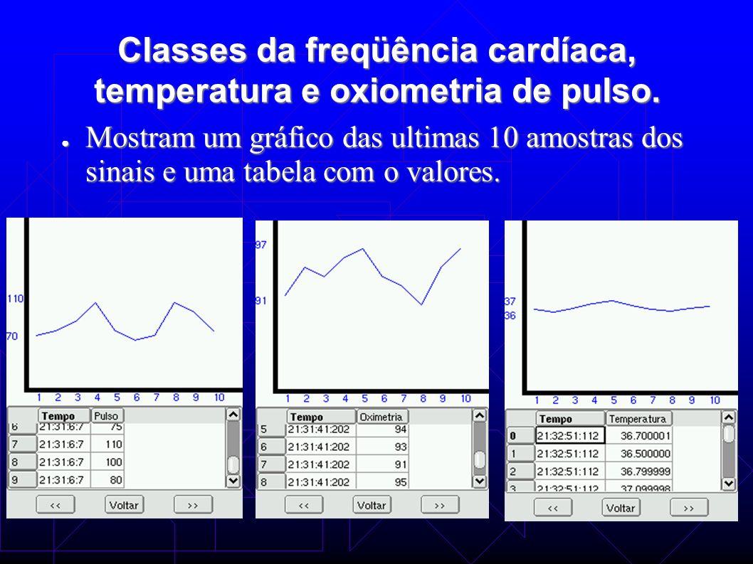Classes da freqüência cardíaca, temperatura e oxiometria de pulso. Mostram um gráfico das ultimas 10 amostras dos sinais e uma tabela com o valores. M