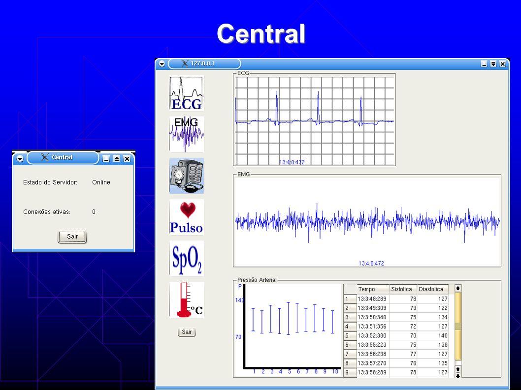 Testes de Desempenho Testes indiretos do consumo de energia Testes indiretos do consumo de energia – Bug no Kernel.