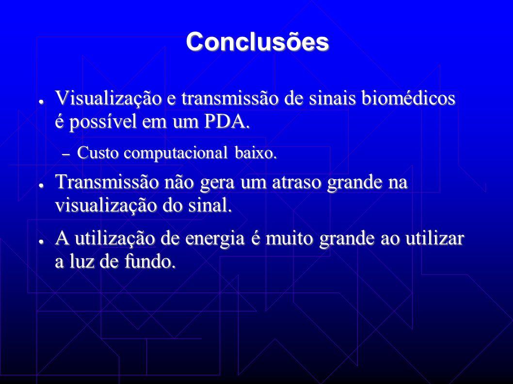 Conclusões Visualização e transmissão de sinais biomédicos é possível em um PDA. Visualização e transmissão de sinais biomédicos é possível em um PDA.