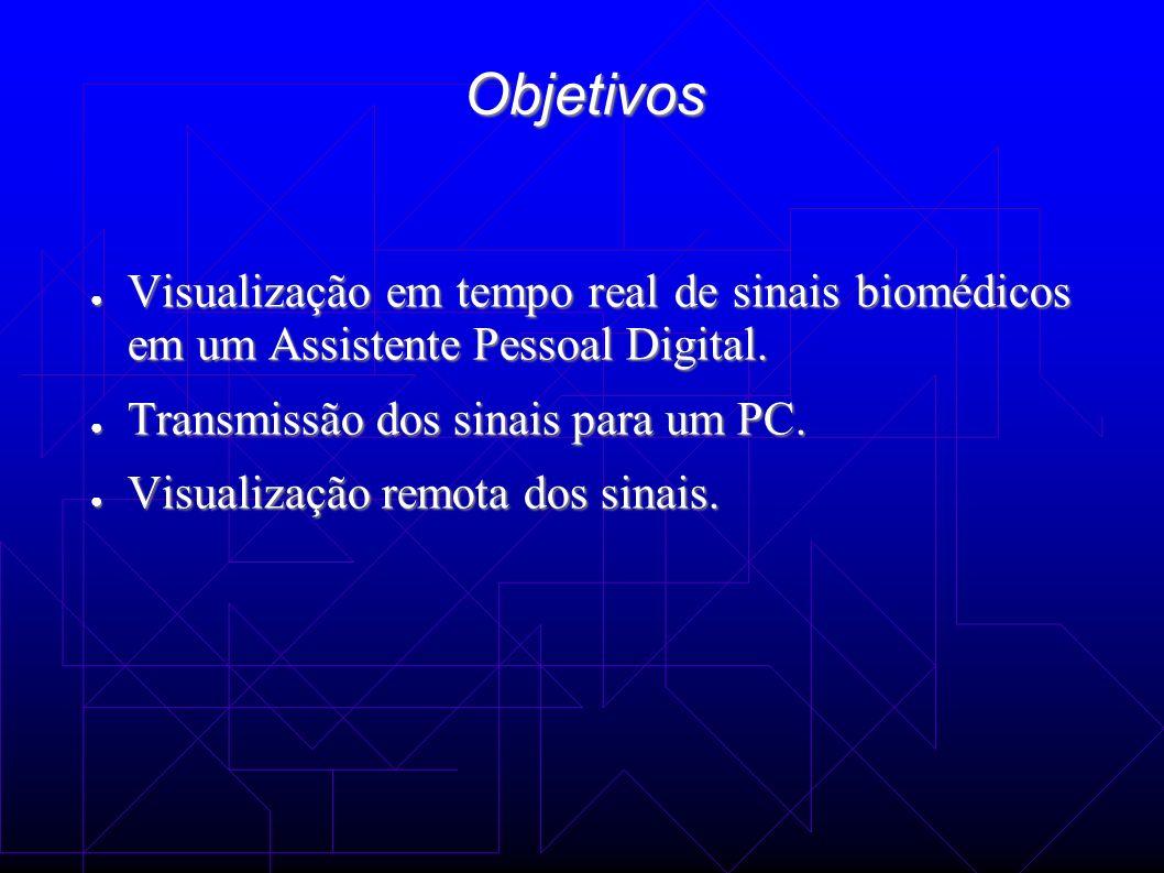 Objetivos Visualização em tempo real de sinais biomédicos em um Assistente Pessoal Digital. Visualização em tempo real de sinais biomédicos em um Assi
