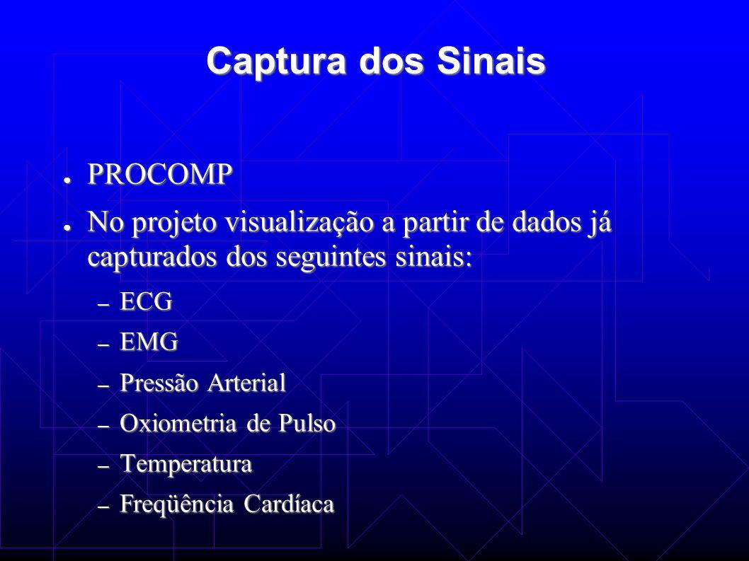 Captura dos Sinais PROCOMP PROCOMP No projeto visualização a partir de dados já capturados dos seguintes sinais: No projeto visualização a partir de d