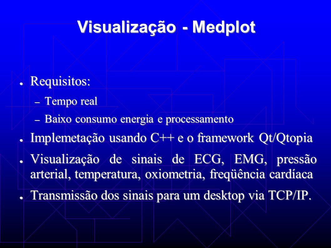 Visualização - Medplot Requisitos: Requisitos: – Tempo real – Baixo consumo energia e processamento Implemetação usando C++ e o framework Qt/Qtopia Im