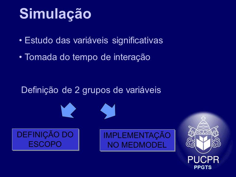 PPGTS Estudo das variáveis significativas Tomada do tempo de interação Definição de 2 grupos de variáveis Simulação DEFINIÇÃO DO ESCOPO DEFINIÇÃO DO E