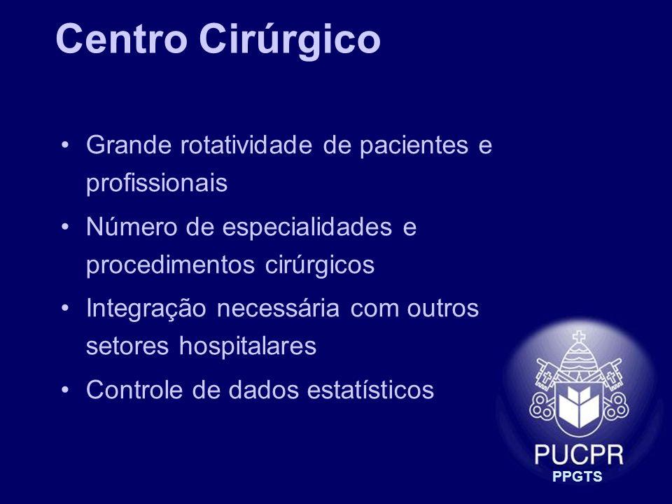 PPGTS Centro Cirúrgico Grande rotatividade de pacientes e profissionais Número de especialidades e procedimentos cirúrgicos Integração necessária com