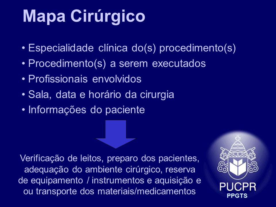 PPGTS Atraso no início da execução ou cancelamento dos procedimentos clínicos Diminuição na taxa de ocupação Irregularidades nos horários dos profissionais Qualidade na prestação de serviço Problemas