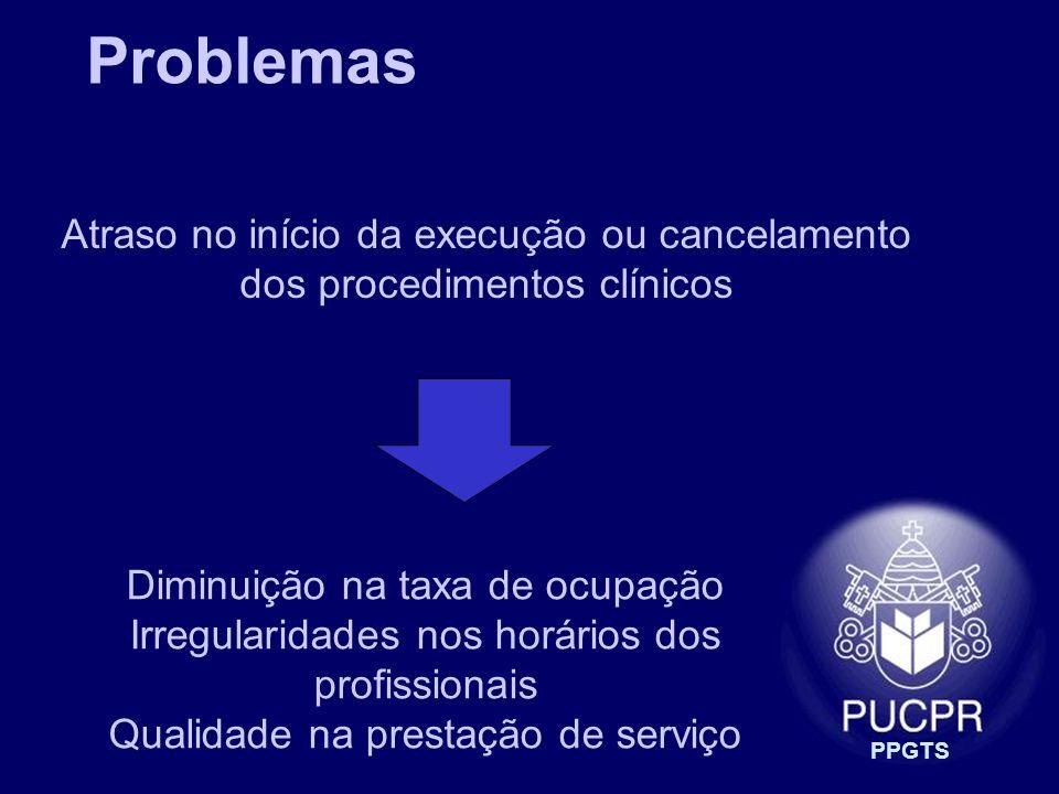 PPGTS Atraso no início da execução ou cancelamento dos procedimentos clínicos Diminuição na taxa de ocupação Irregularidades nos horários dos profissi