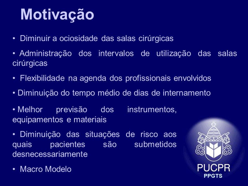 PPGTS Motivação Diminuir a ociosidade das salas cirúrgicas Administração dos intervalos de utilização das salas cirúrgicas Flexibilidade na agenda dos