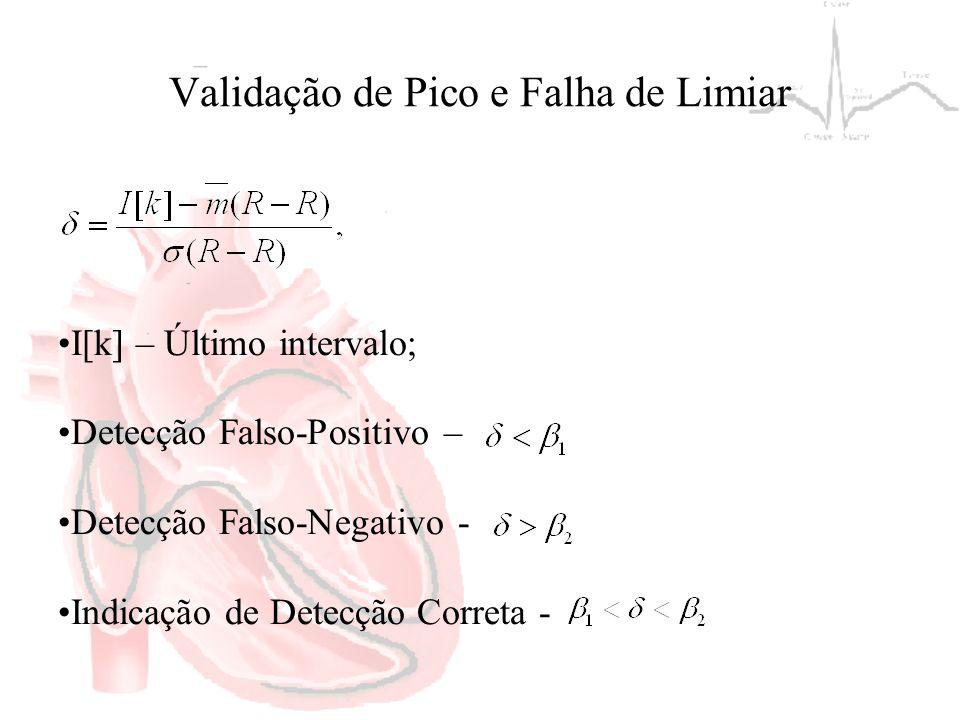 Validação de Pico e Falha de Limiar I[k] – Último intervalo; Detecção Falso-Positivo – Detecção Falso-Negativo - Indicação de Detecção Correta -