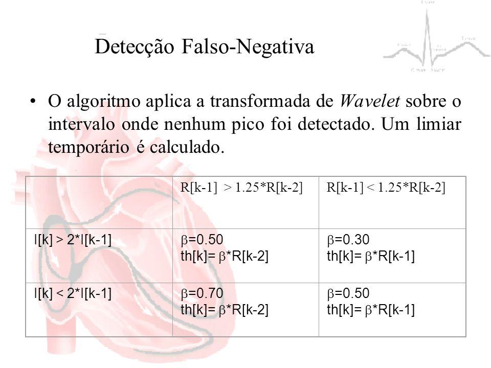 Detecção Falso-Negativa O algoritmo aplica a transformada de Wavelet sobre o intervalo onde nenhum pico foi detectado. Um limiar temporário é calculad
