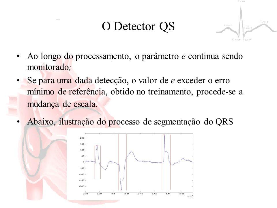 O Detector QS Ao longo do processamento, o parâmetro e continua sendo monitorado; Se para uma dada detecção, o valor de e exceder o erro mínimo de ref
