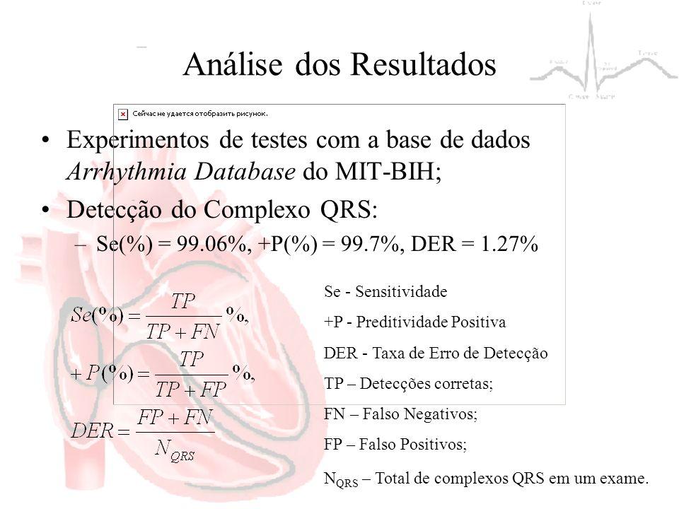 Análise dos Resultados Experimentos de testes com a base de dados Arrhythmia Database do MIT-BIH; Detecção do Complexo QRS: –Se(%) = 99.06%, +P(%) = 9