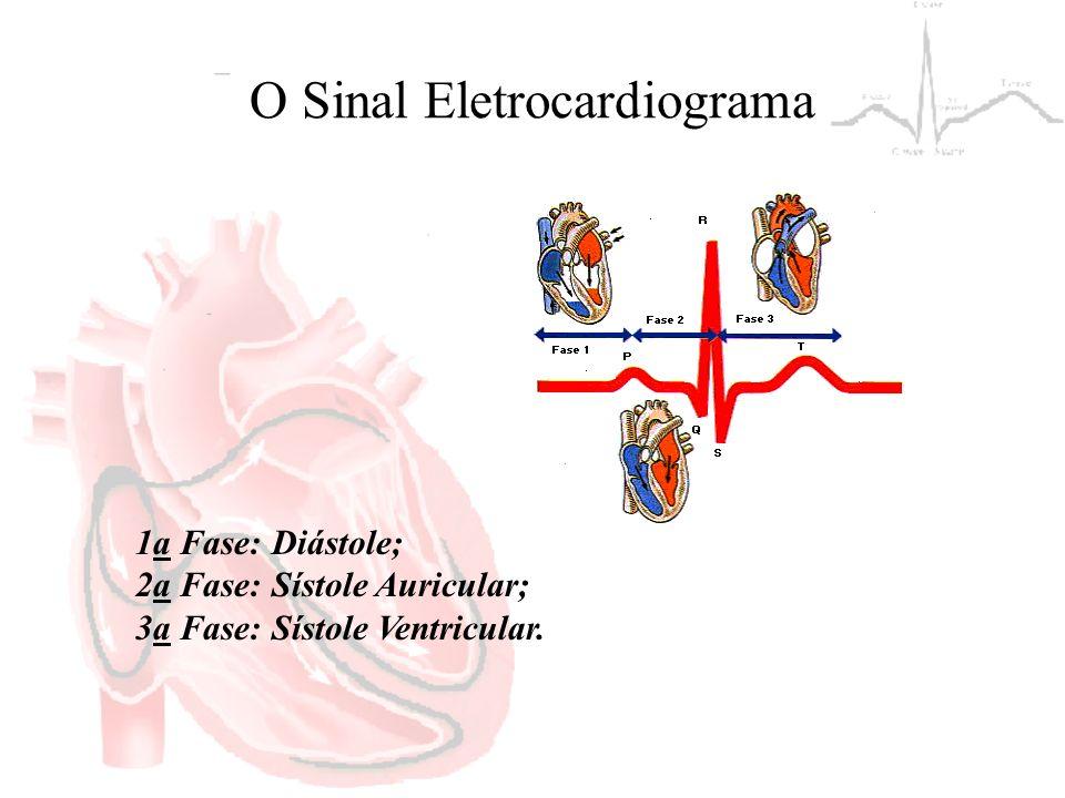 O Sinal Eletrocardiograma 1a Fase: Diástole; 2a Fase: Sístole Auricular; 3a Fase: Sístole Ventricular.