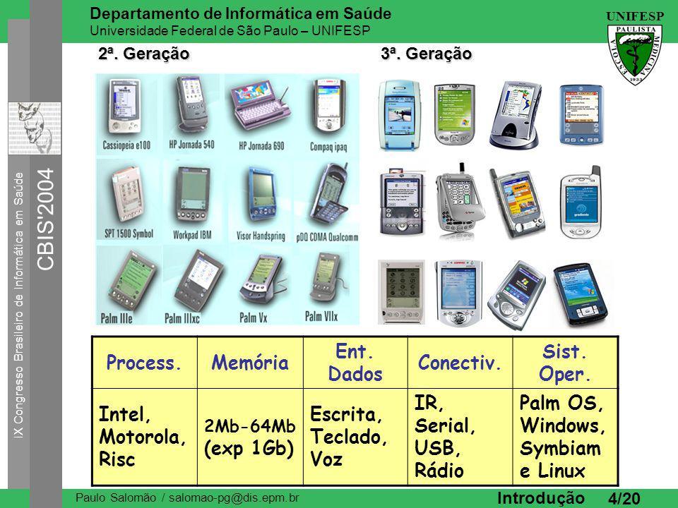 IX Congresso Brasileiro de Informática em Saúde CBIS 2004 UNIFESP Paulo Salomão / salomao-pg@dis.epm.br Departamento de Informática em Saúde Universidade Federal de São Paulo – UNIFESP 4/20 Process.Memória Ent.