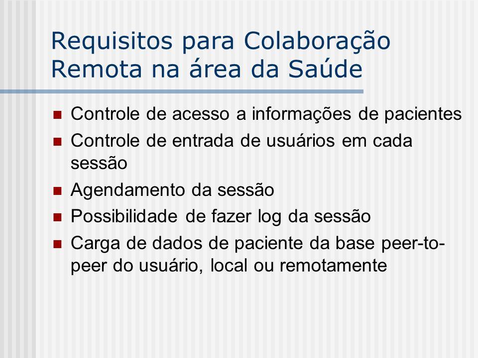 Requisitos para Colaboração Remota na área da Saúde Controle de acesso a informações de pacientes Controle de entrada de usuários em cada sessão Agendamento da sessão Possibilidade de fazer log da sessão Carga de dados de paciente da base peer-to- peer do usuário, local ou remotamente