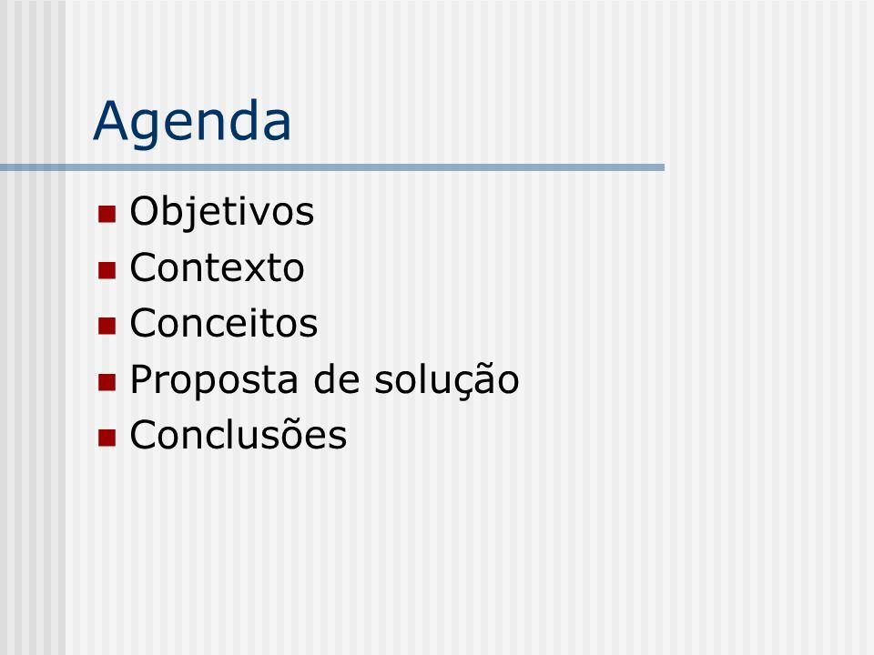 Agenda Objetivos Contexto Conceitos Proposta de solução Conclusões
