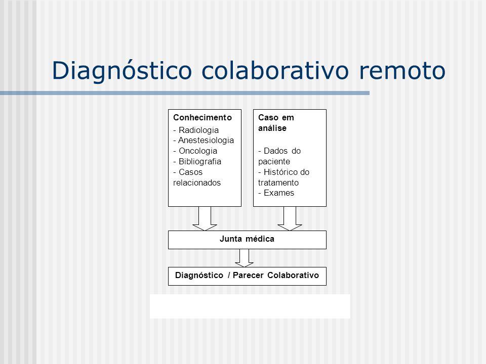 Diagnóstico colaborativo remoto Conhecimento - Radiologia - Anestesiologia - Oncologia - Bibliografia - Casos relacionados Caso em análise - Dados do