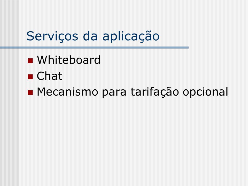 Serviços da aplicação Whiteboard Chat Mecanismo para tarifação opcional
