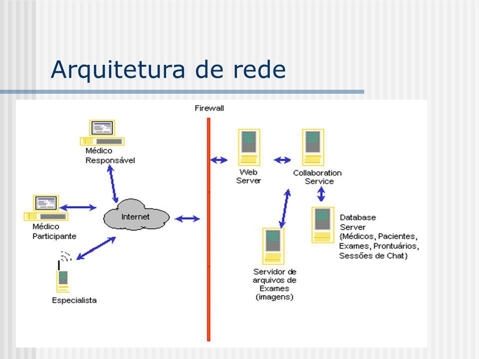 Arquitetura de rede