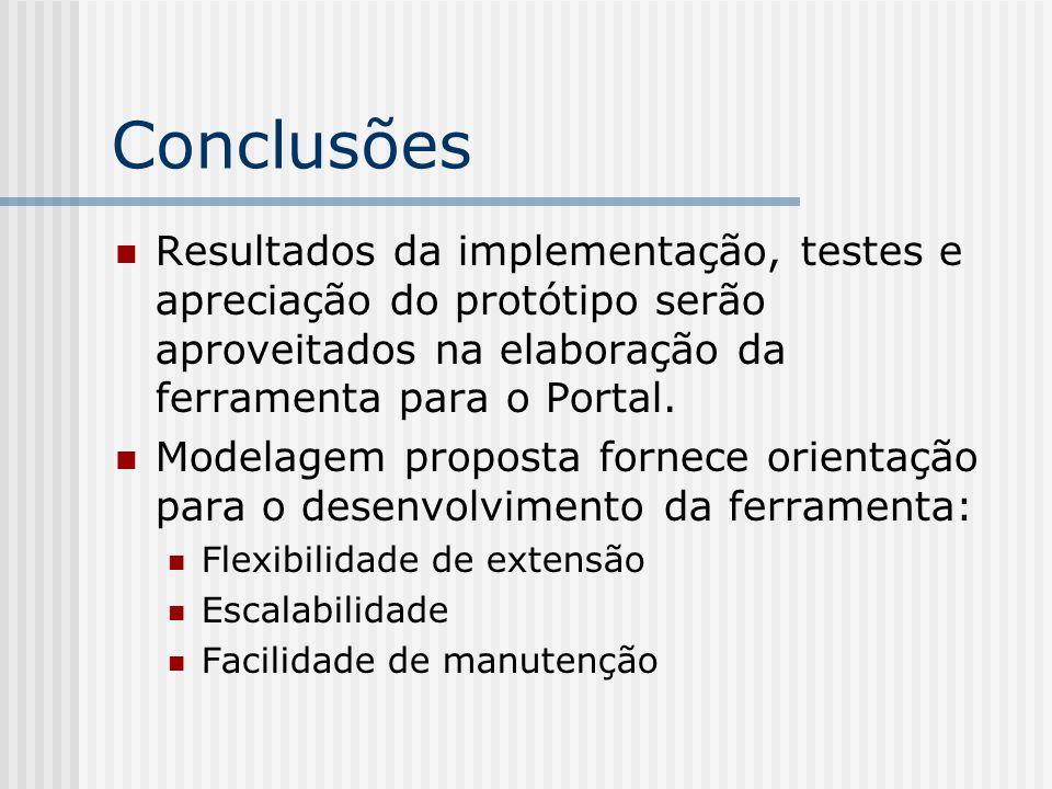 Resultados da implementação, testes e apreciação do protótipo serão aproveitados na elaboração da ferramenta para o Portal.