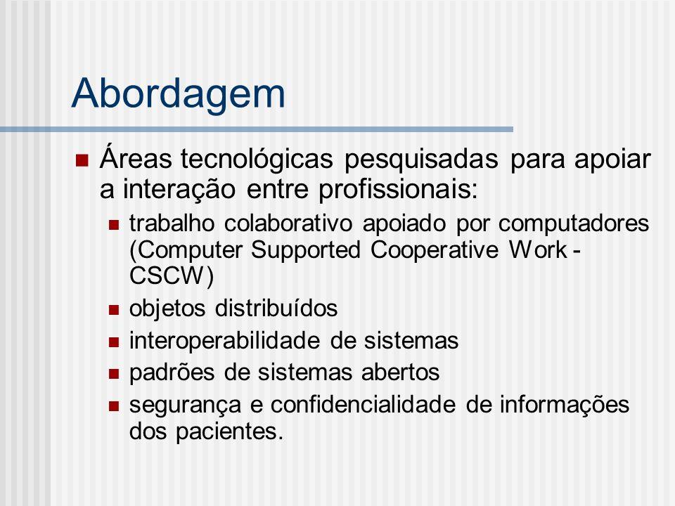 Abordagem Áreas tecnológicas pesquisadas para apoiar a interação entre profissionais: trabalho colaborativo apoiado por computadores (Computer Support