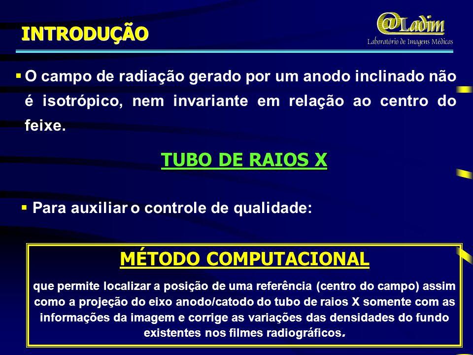 34 kVp, 160 mA e 1s anodo catodo RESULTADOS Eixo anodo/catodo Posição experimental do centro do campo de radiação Posição calculada do centro do campo de radiação Determinação do eixo anodo/catodo e centro do campo