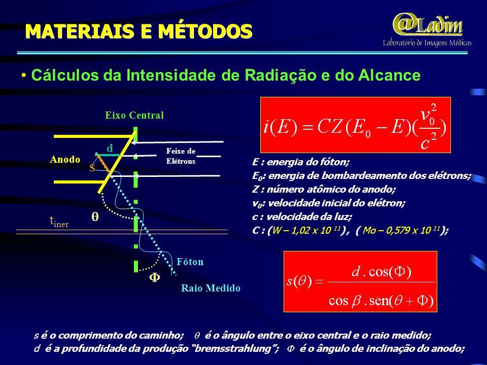 Cálculos da Filtração do Anodo e da Filtração Inerente Para o material do anodo: Para o material do anodo: Para a filtração inerente: Para a filtração inerente: onde: I(E) é a intensidade de radiação transmitida; I 0 (E) é a intensidade de radiação incidente; / é o coeficiente de atenuação da massa, que depende da energia dos fótons incidentes e do material do alvo utilizado como filtro; onde: é a densidade do material absorvedor; x é a espessura do filtro.