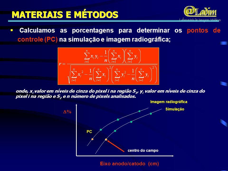 Calculamos as porcentagens para determinar os pontos de controle (PC) na simulação e imagem radiográfica; Imagem radiográfica onde, x i valor em níveis de cinza do pixel i na região S 1, y i valor em níveis de cinza do pixel i na região e S 2 e n número de pixels analisados.