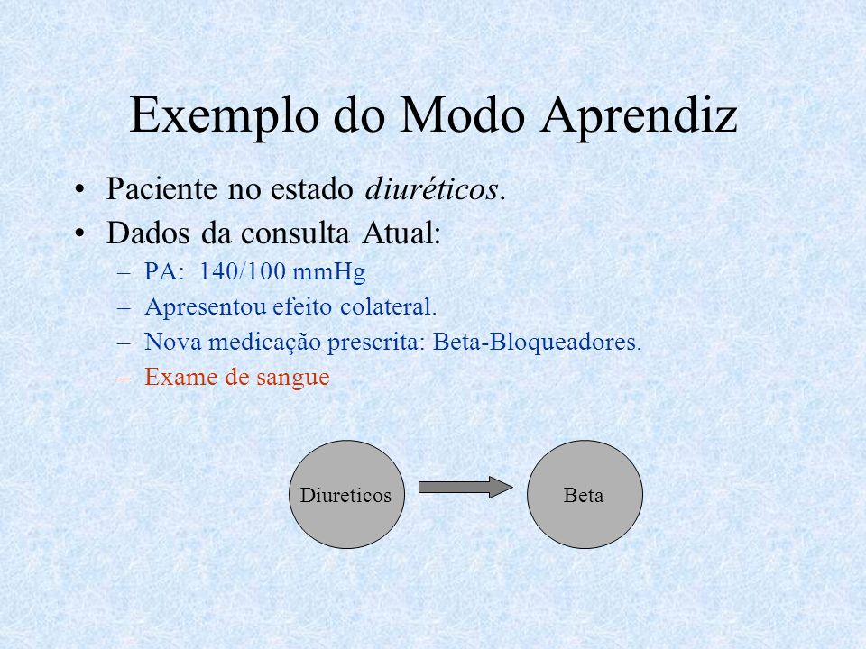 Exemplo do Modo Aprendiz Paciente no estado diuréticos.