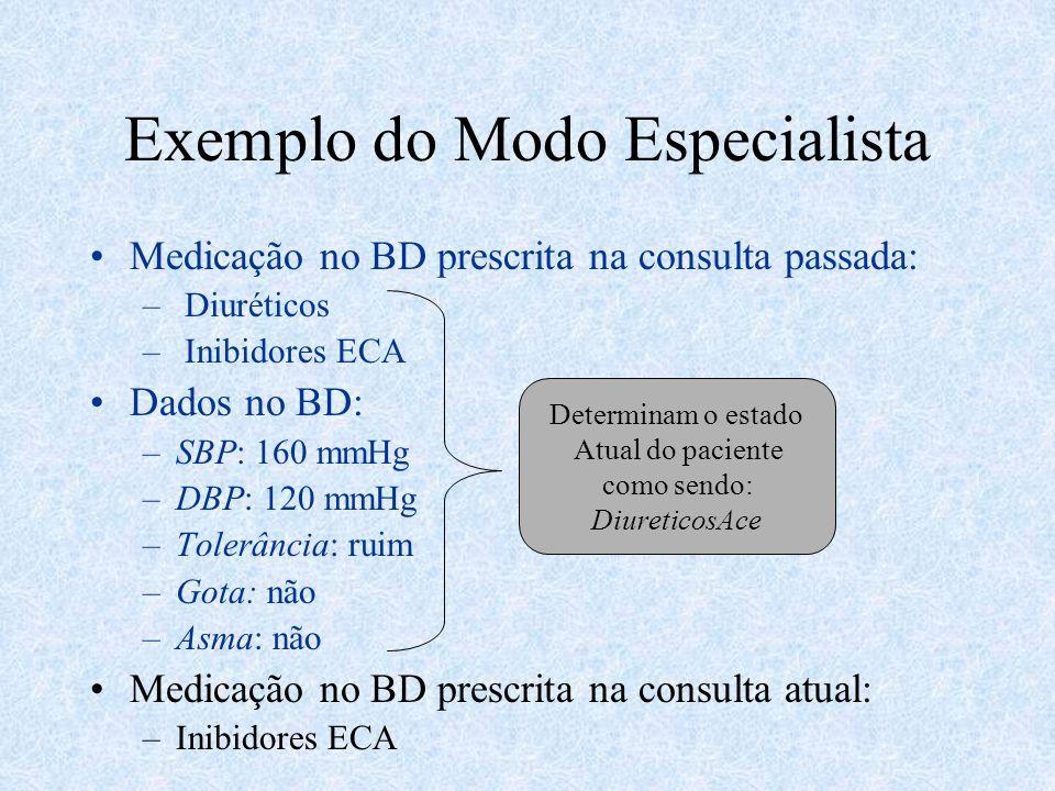 Exemplo do Modo Especialista Medicação no BD prescrita na consulta passada: – Diuréticos – Inibidores ECA Dados no BD: –SBP: 160 mmHg –DBP: 120 mmHg –Tolerância: ruim –Gota: não –Asma: não Medicação no BD prescrita na consulta atual: –Inibidores ECA Determinam o estado Atual do paciente como sendo: DiureticosAce