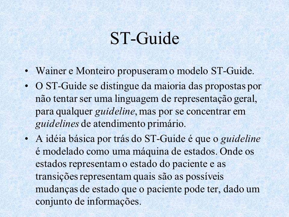 ST-Guide Wainer e Monteiro propuseram o modelo ST-Guide. O ST-Guide se distingue da maioria das propostas por não tentar ser uma linguagem de represen