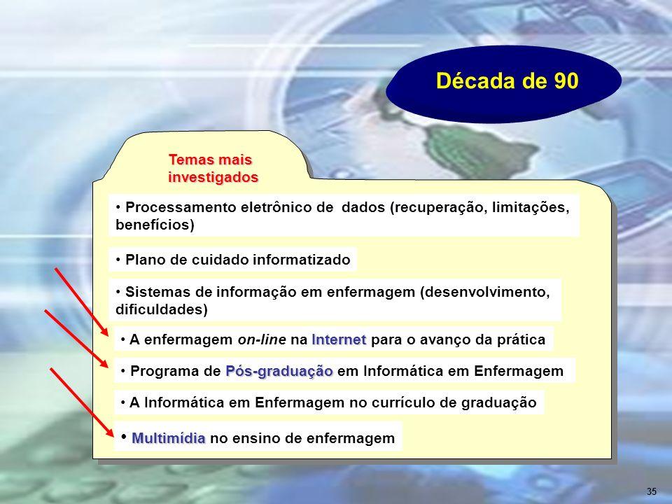 Década de 90 Temas mais investigados Processamento eletrônico de dados (recuperação, limitações, benefícios) Plano de cuidado informatizado A Informát