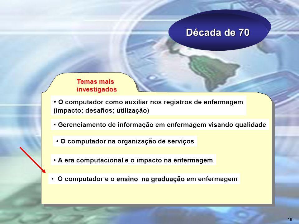 Década de 70 Temas mais investigados O computador como auxiliar nos registros de enfermagem (impacto; desafios; utilização) Gerenciamento de informaçã